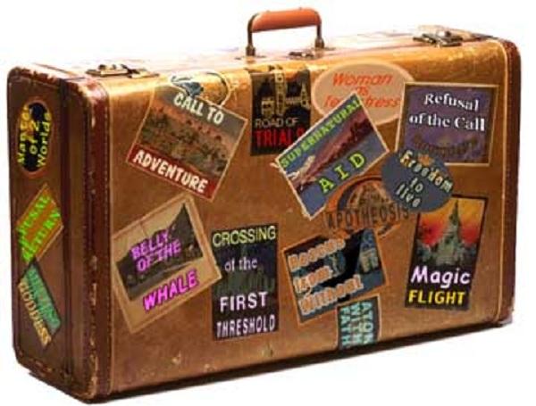 Toata lumea ta intr-o valiza